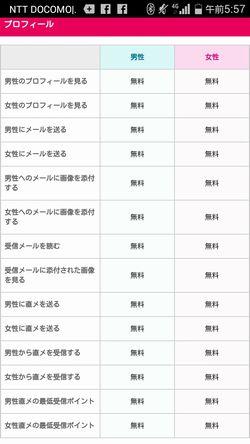 出会い系サイトキュア:料金表