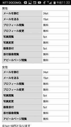 出会い系サイトIアイ:料金表