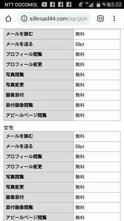 出会系サイトシルクロード:料金表